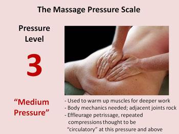 pressure-scale