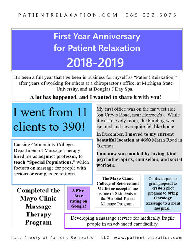 Build a Massage Therapy Practice in 13 Months? Really? (Part